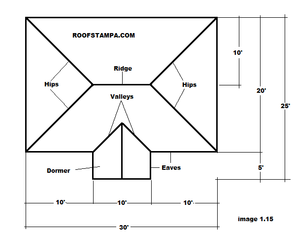 How To Measure A Hip Roof Hip Roof Design Hip Roof Roof Plan