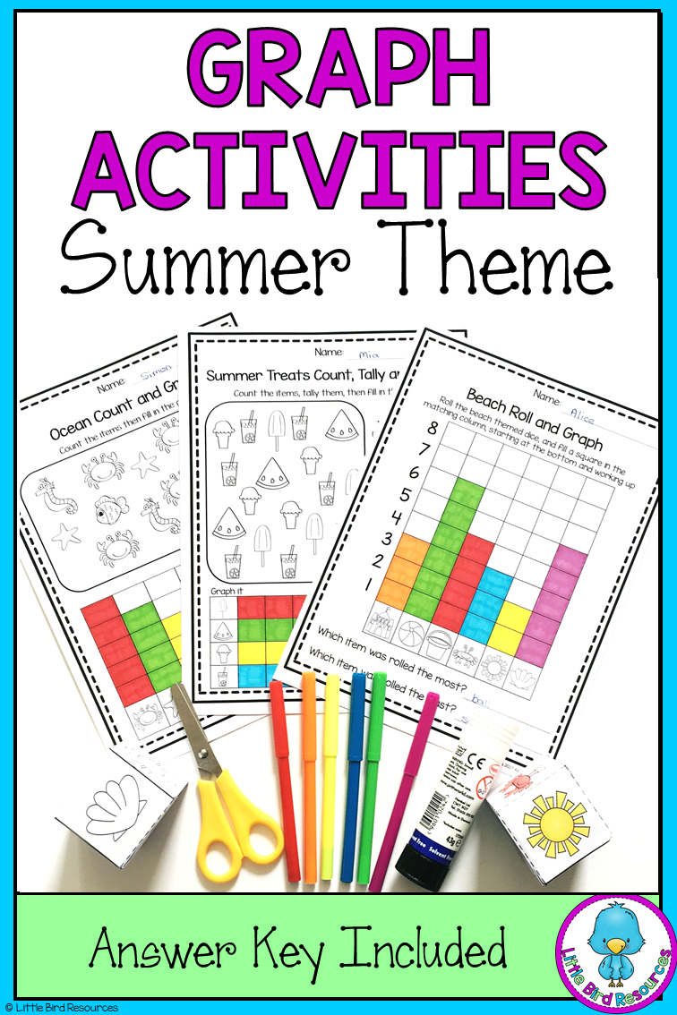 Bar Graphing Activities Beach Roll And Graph Graphing Worksheets Set Graphing Activities Bar Graphs Activities Graphing Worksheets [ 1134 x 756 Pixel ]