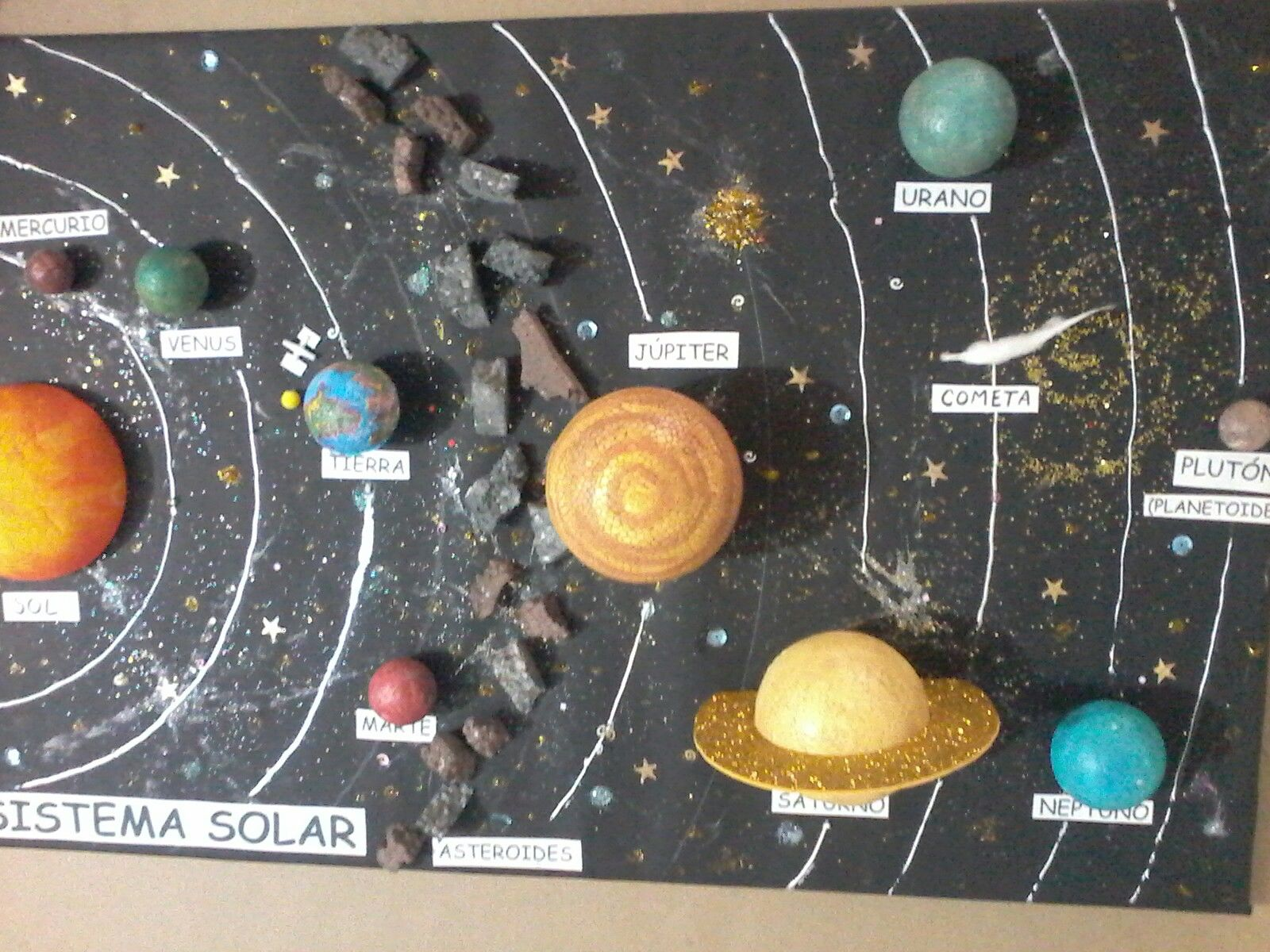 solar system model project Program an interactive model of our solar system this stem coding activity guides you through creating a simulation with planets orbiting the sun.