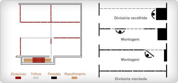 Exemplo divisórias, montagem e divisórias recolhidas