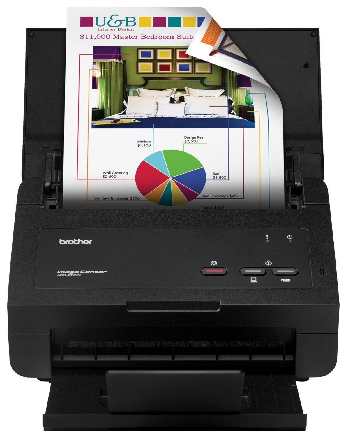 7 Best Document Scanners For Your Home Office In 2021 Scanners Best Computer Scanner