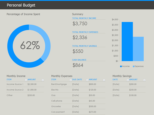 Excel Personal Budget Template Oh So Free  Personal