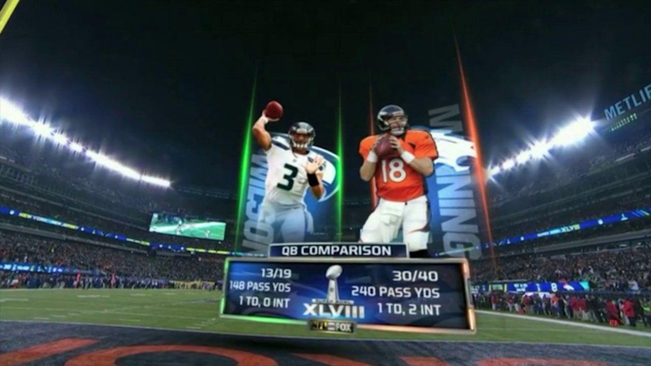 Vizrt - Super Bowl XLVIII & Fox Sports graphics  Fox Sports used