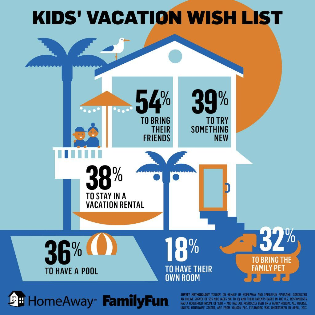 Kids And Travel Including Kidpinions In Your Family Travel Plans