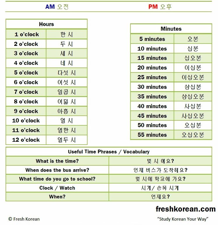 telling-the-time-in-korean-fresh-koreanjpg (747×770) learn korean - fresh annotated periodic table a level