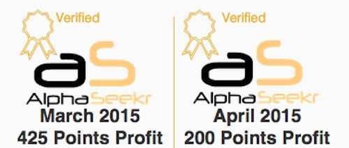 Alphaseekr Trading Signals Proven Trading Signals For Forex