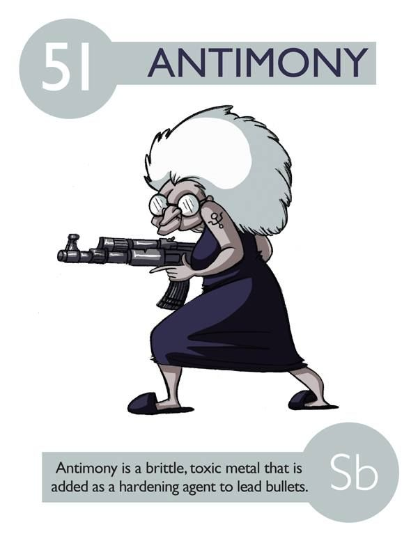 ANTIMONY Science Rules! Pinterest Periodic table and Chemistry - fresh tabla periodica de los elementos quimicos doc