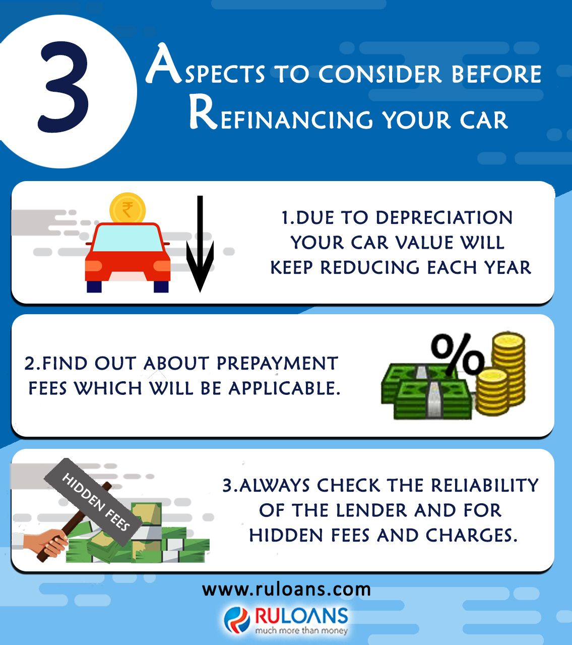 When You Urgently Need Money Your Own Car Can Come To Your Rescue By Refinancing Your Car You Can Get A Specific Loan Amount Need Money Loan Amount Refined