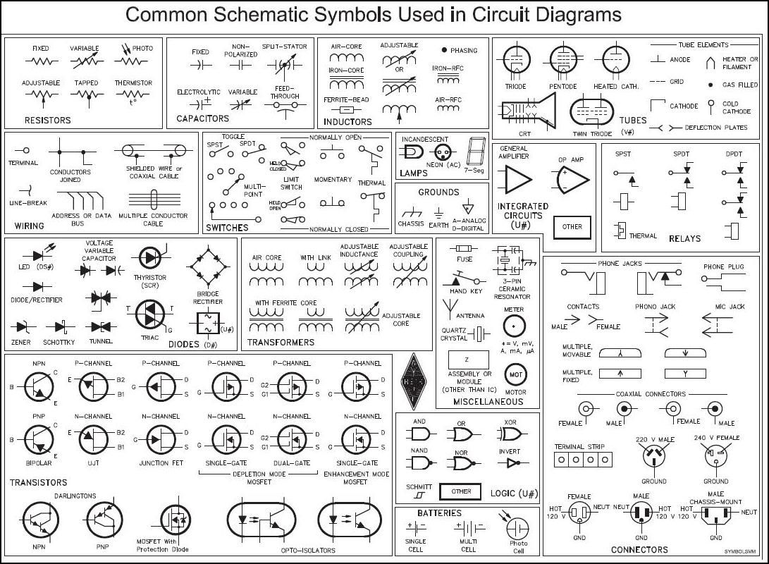 people.rit.edu jng4080 Images Information  Schematic%20Symbols%20-%20ARRL.jpg | Electrical schematic symbols, Electrical  symbols, Circuit diagramPinterest