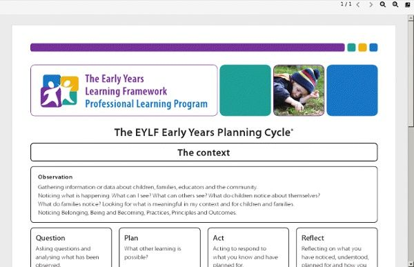 Early Years Learning Framework Learning Framework Planning Cycle Learning