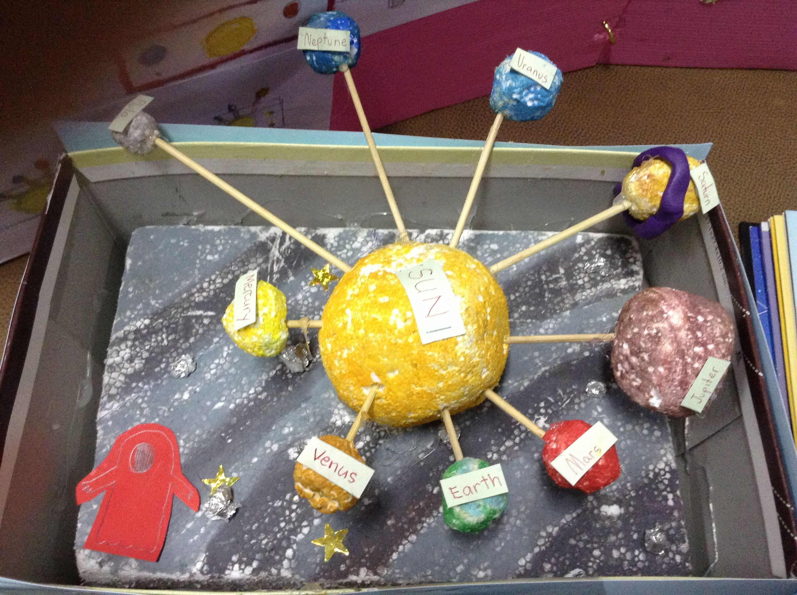a model of the planets made by my 3rd grade students for ...