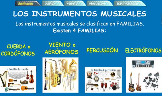 Instrumentos Musicales Orquesta Recursos Musicales Musicales Instrumentos Musicales Temas Musicales