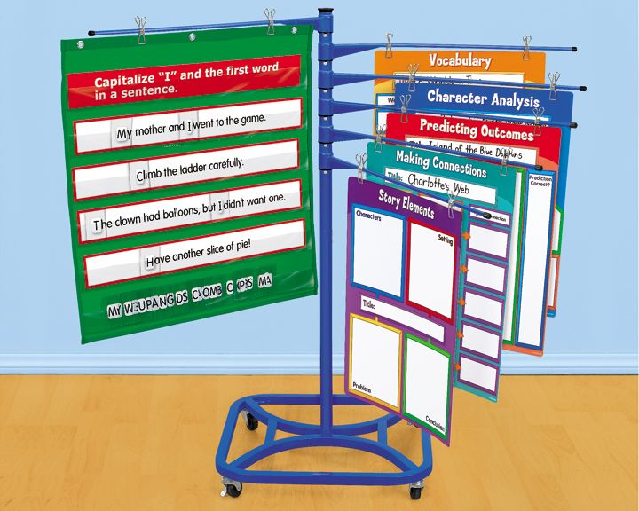Turn & Learn Mobile Chart Stand- Anybody think it would be possible