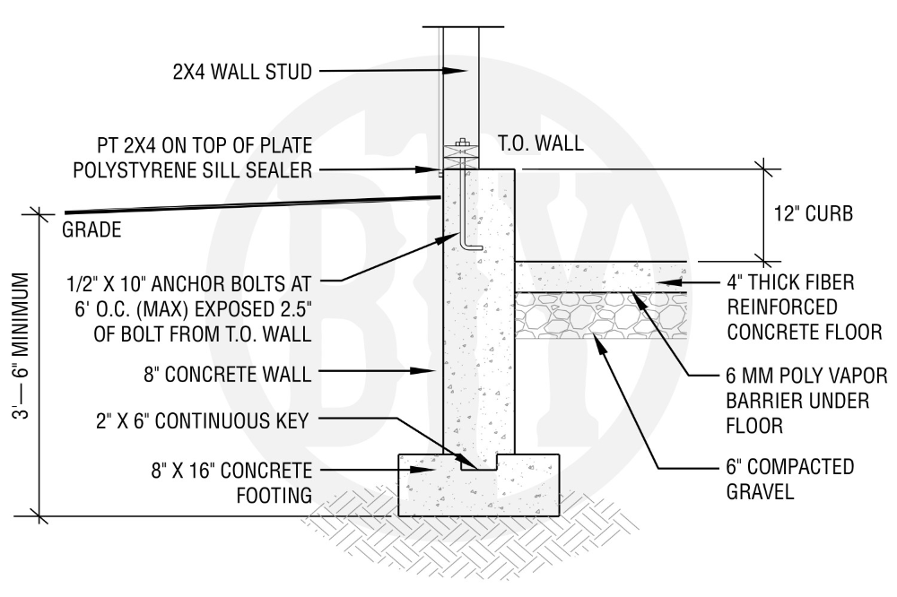 Garage Slab Detail Google Search In 2020 Custom Garages Concrete Floors Concrete