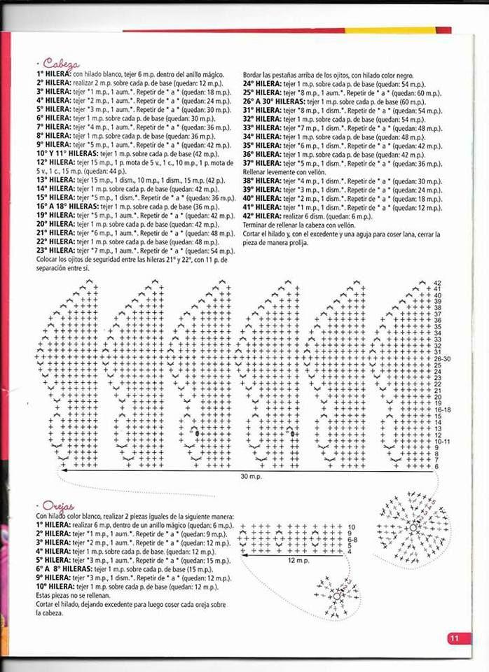 PATRONES GRATIS DE CROCHET: AMIGURUMI UNICORNIO a crochet... Patrón ...