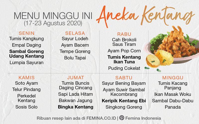 17++ Makanan pokok daerah di indonesia trends