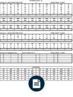 Image Result For Abacus Practice Sheets Level 2 Practice Sheet Abacus Math Learning Mathematics