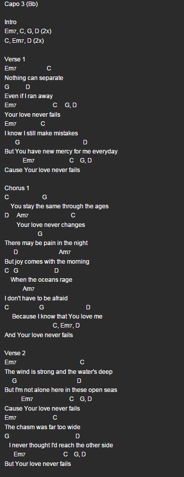 Your Love Never Fails Chords Guitar Pinterest Guitars Songs