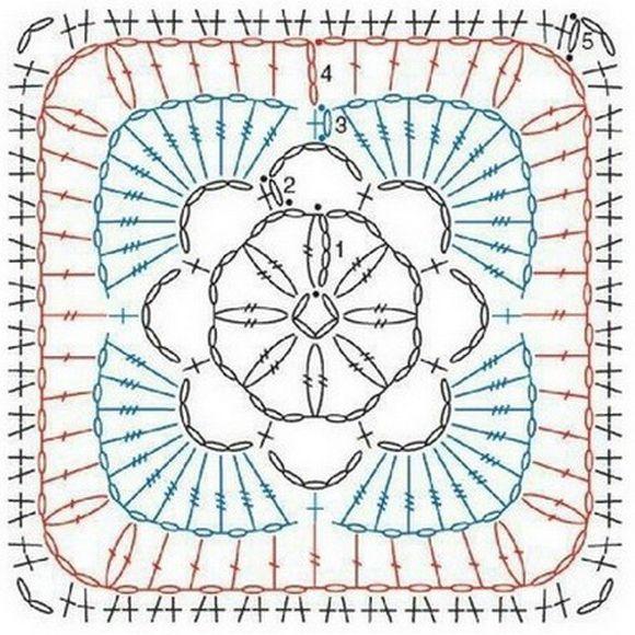 crochet granny square diagram xbox 360 slim power supply wiring 14 diagrams motif ergahandmade