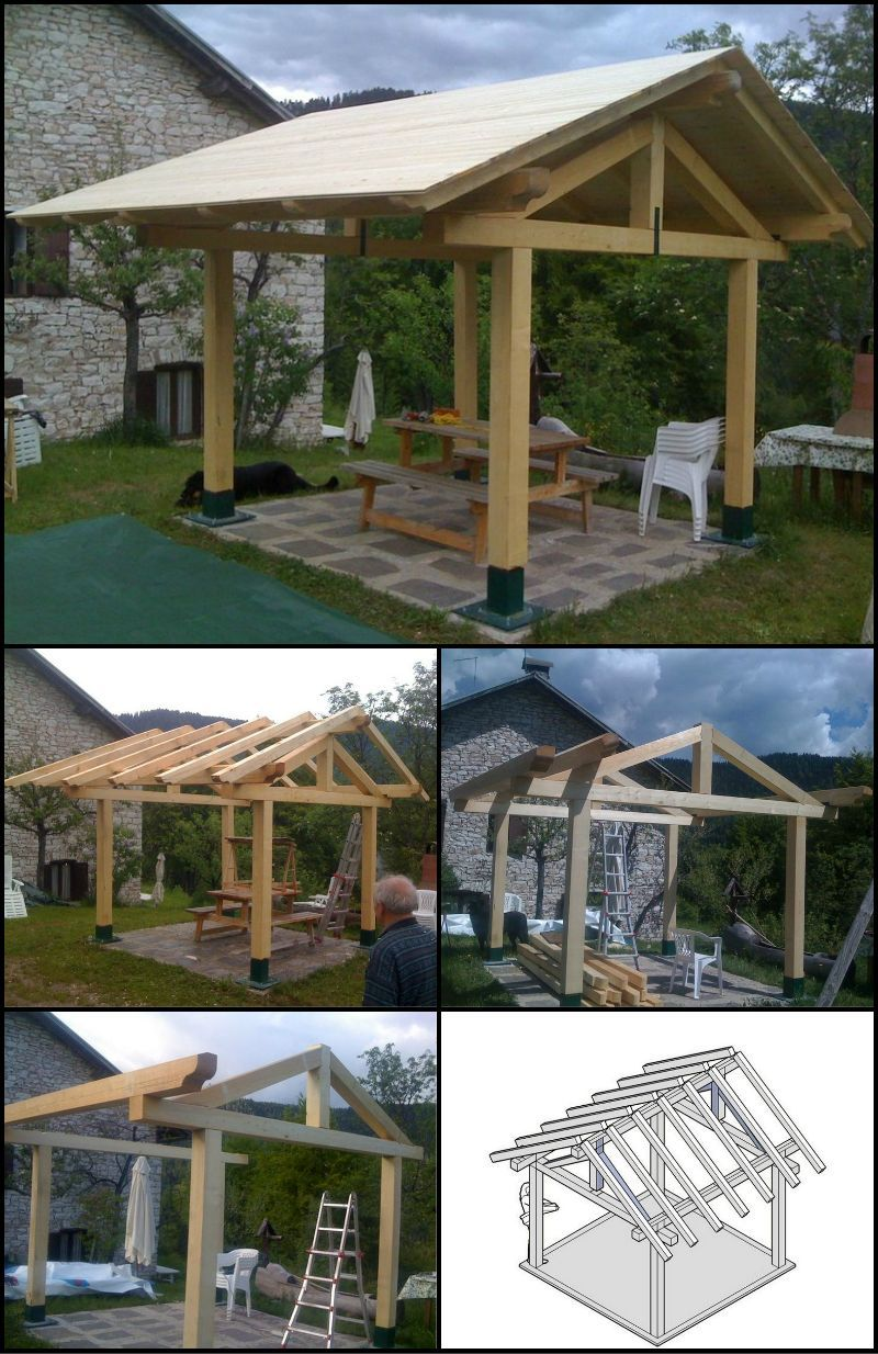Covered patio roof ideas free standing patio covers gazebos and - How To Build A Backyard Gazebo Http Diyprojects Ideas2live4 Com Wxwc A Gazebo Is A Great Way To Extend Your Time Outdoors They Provide Shade In The