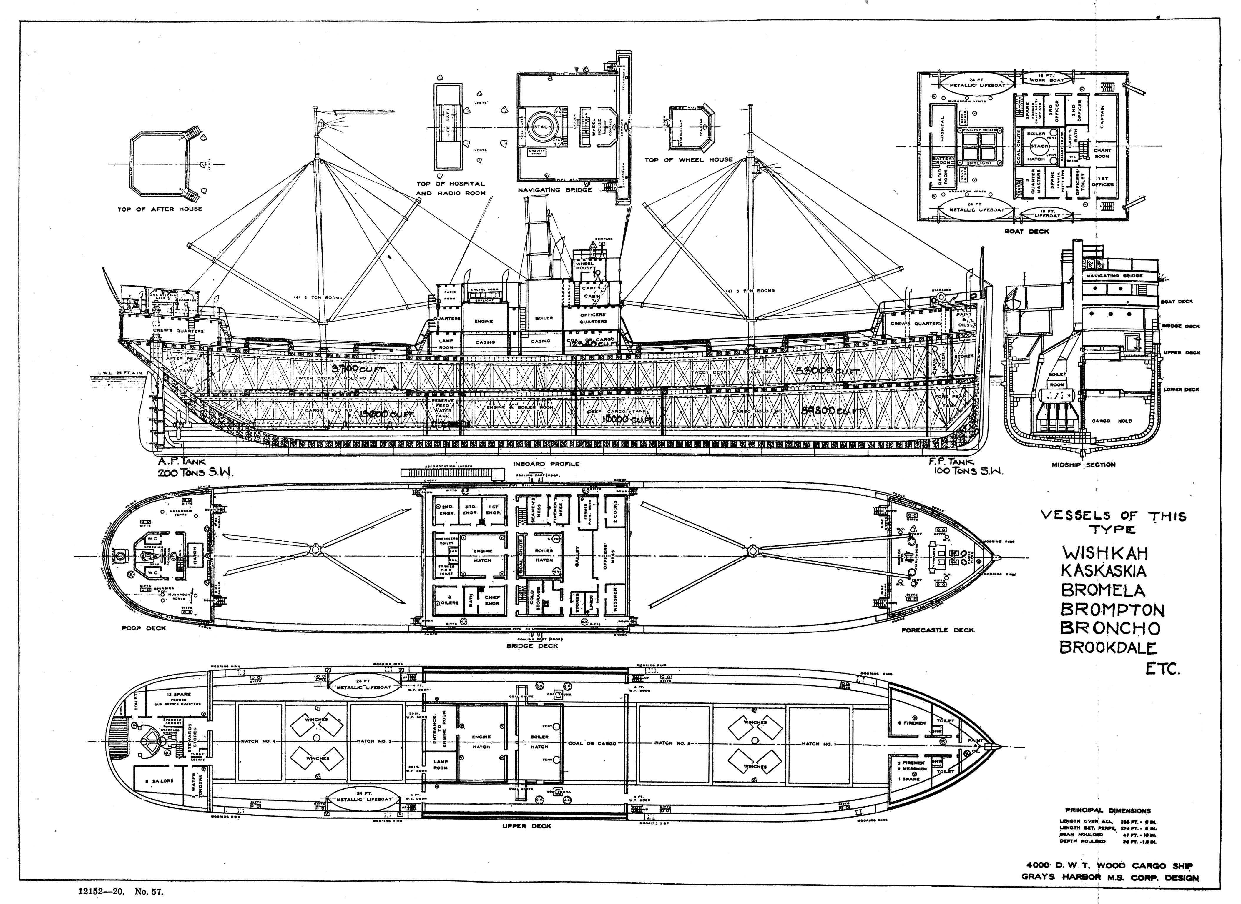 Ussb Ship Register August 1 Plan 57
