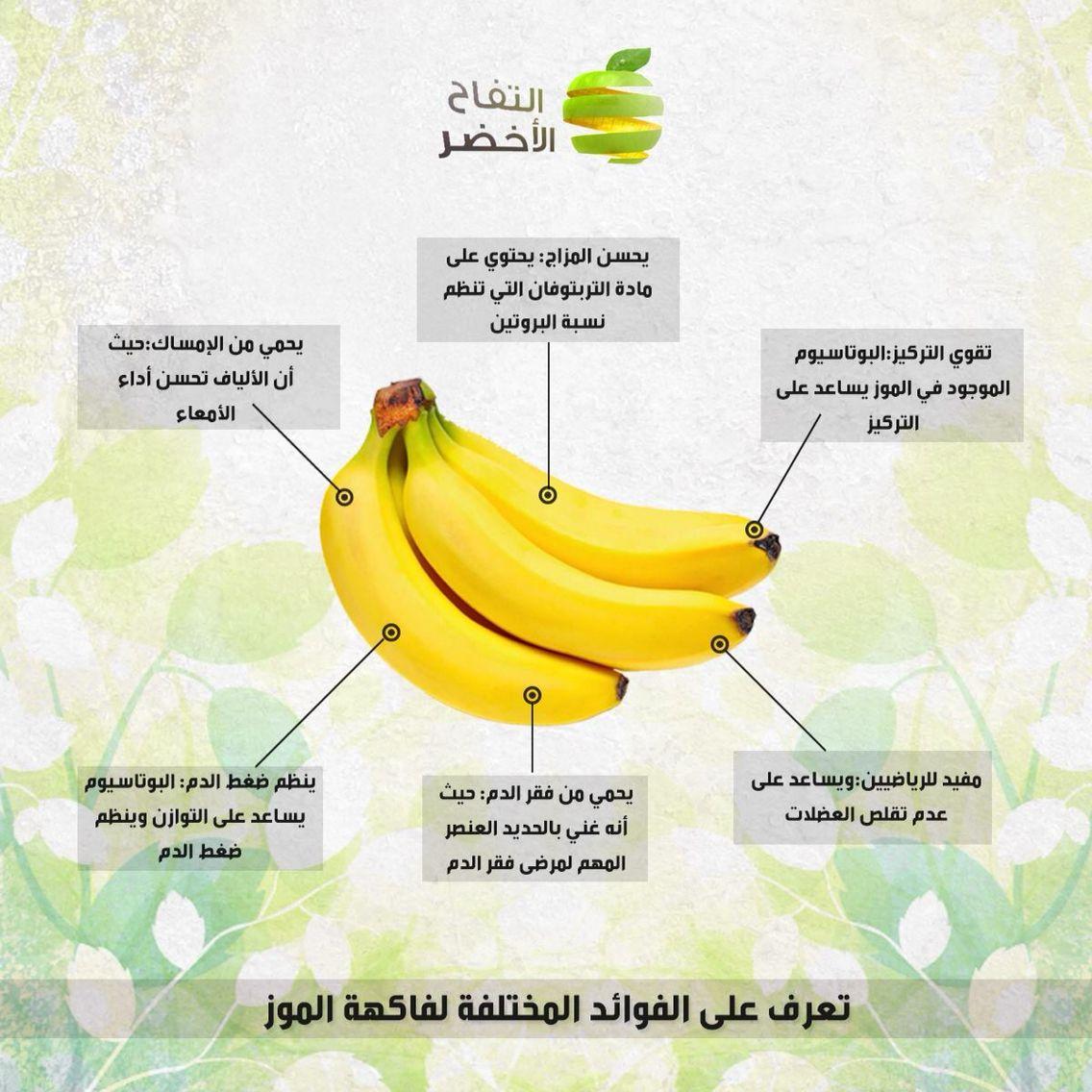 فوائد الموز Fruit Banana Food