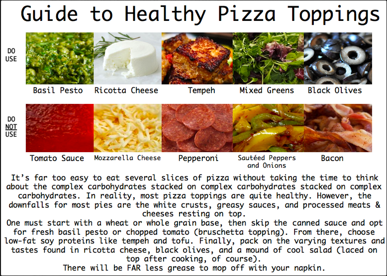 guide to healthy pizza toppings