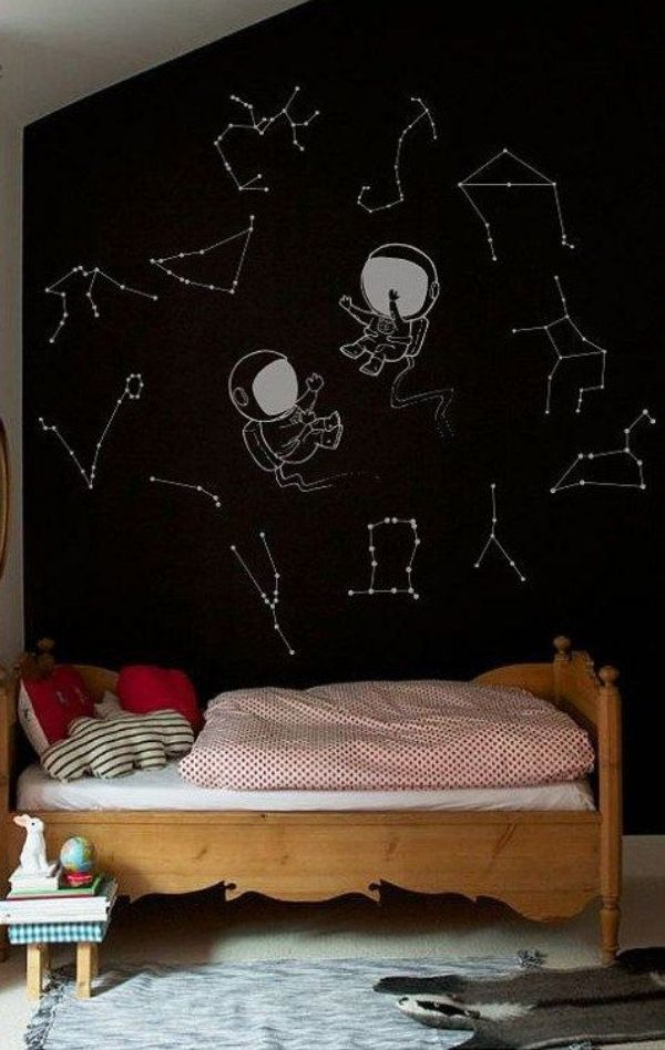 40 Abstract Wall Painting Ideas For A More Artistically Rich Look Space Themed Bedroom Space Themed Room Kid Room Decor