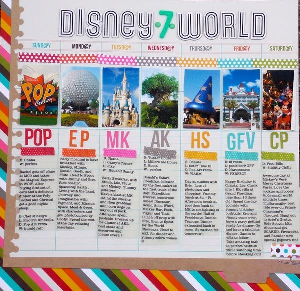 Image Result For Disney World Itinerary Template  Disney Vacation