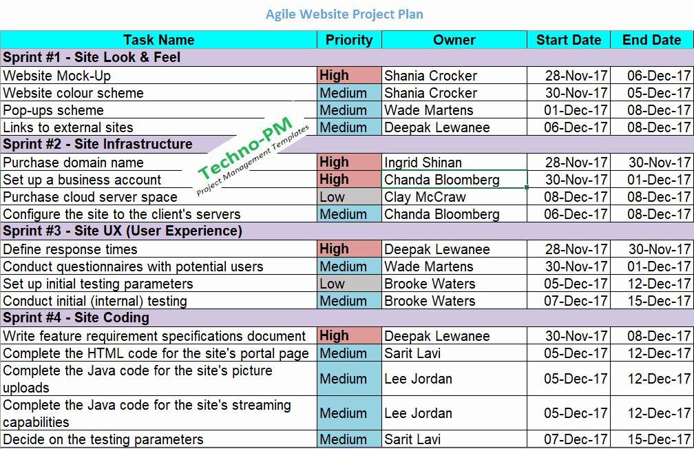 Website Project Plan Template Inspirational Agile Project Planning 6 Project Plan Templates How To Plan Agile Software Development Website Development