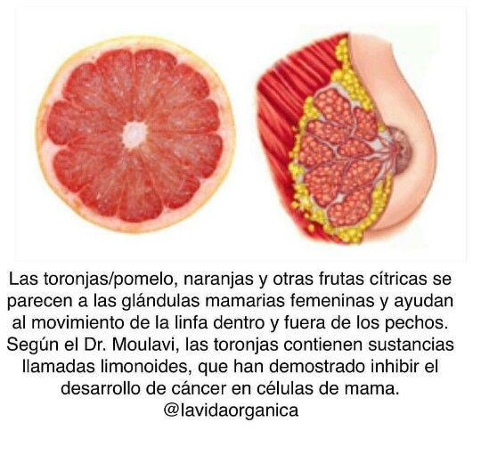 #Importantesaber #Vida #Salud