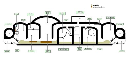 Earthship blueprint by tobymiller via flickr earthship earthship blueprint by tobymiller via flickr malvernweather Choice Image