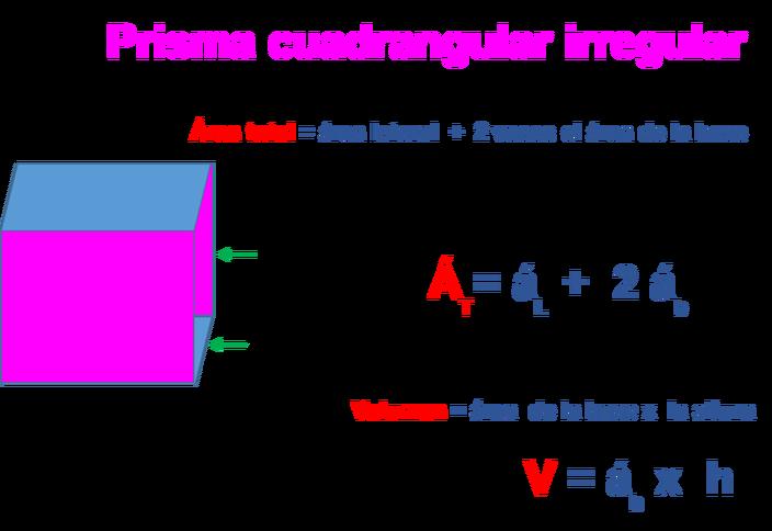 Ejemplos Resueltos De área Y Volumen De Prismas Prismas Rectangulares Prismas Prisma Cuadrangular