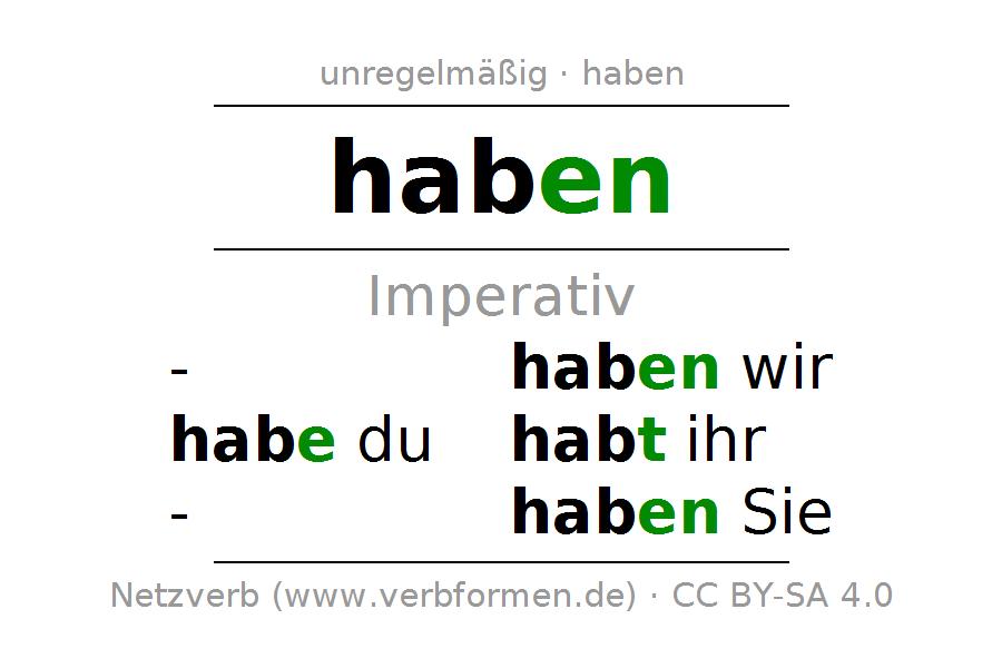 German Imperative Learn German German Grammar