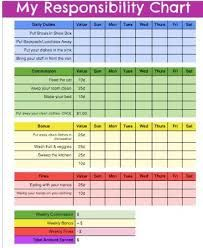graphic relating to Printable Chore Charts for Multiple Children titled Graphic outcome for printable chore charts for a number of