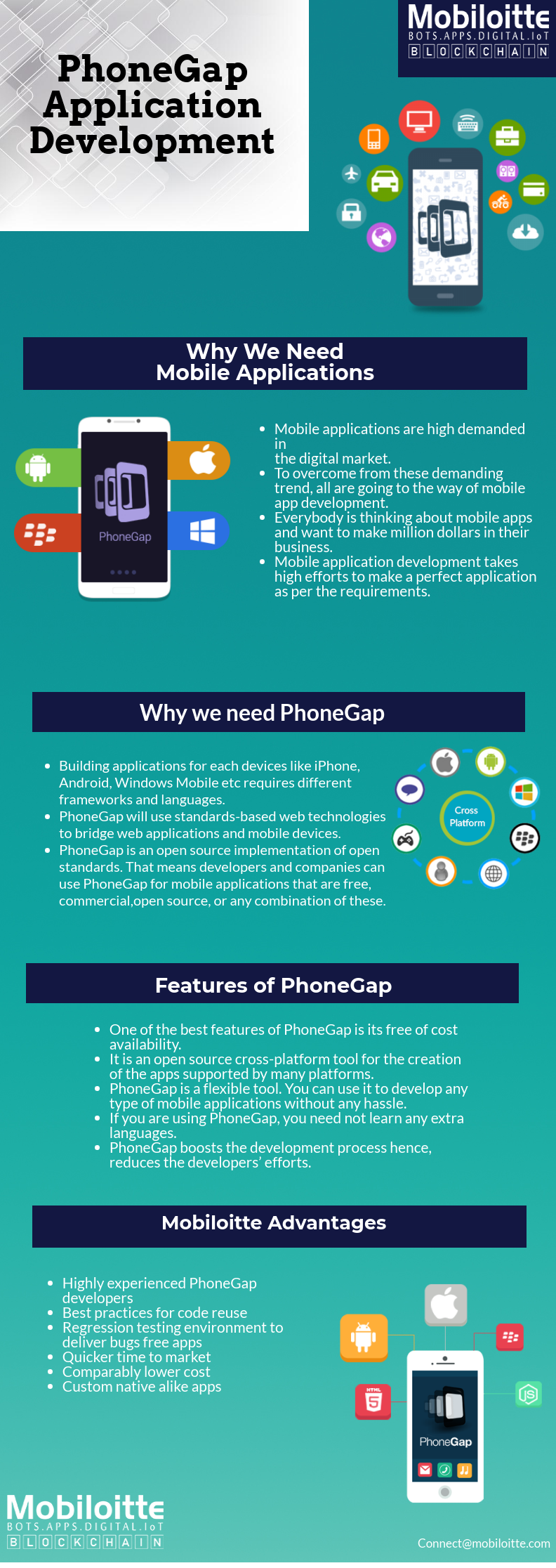 PhoneGap is an opensource framework for mobile