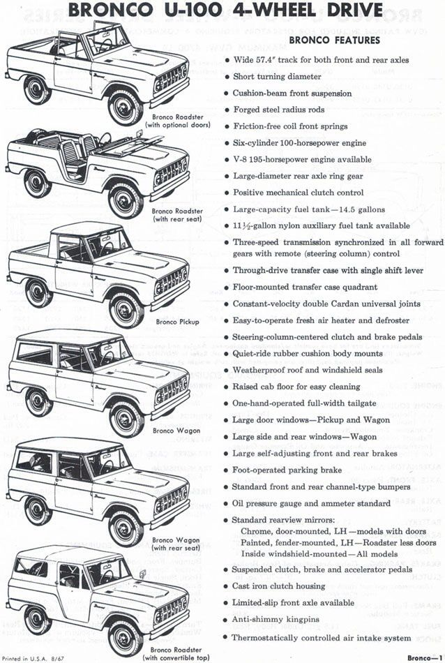 Pin By Tom Easter On Early Broncos Ford Bronco Bronco Classic