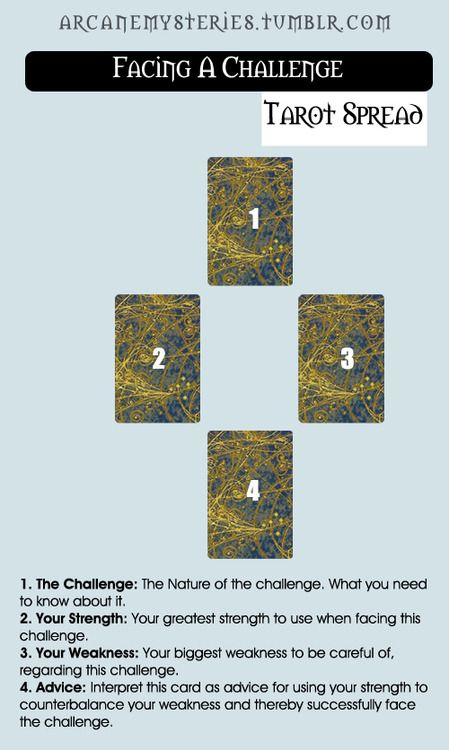 Facing A Challenge Tarot Card Spread | Oracle Cards