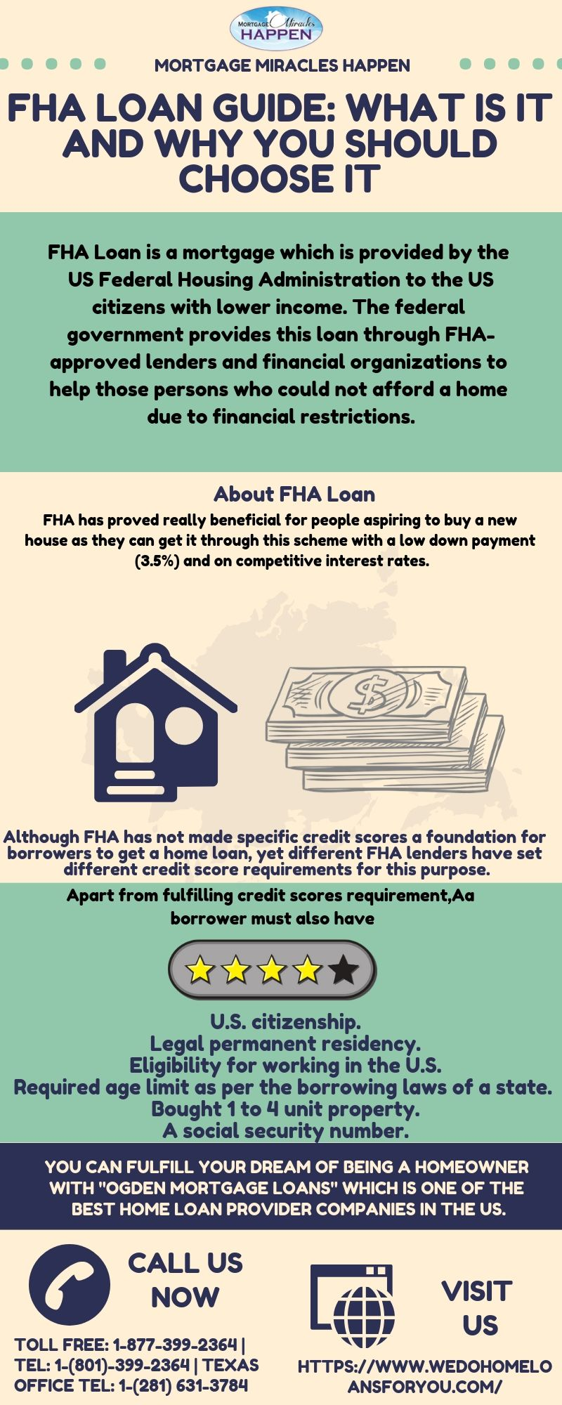 Fha Has Made Many People Eligible For A Home Loan Through Easy Terms And Favorable Guidelines It Has Supported Even Those Persons W Fha Loans Fha Mortgage Fha