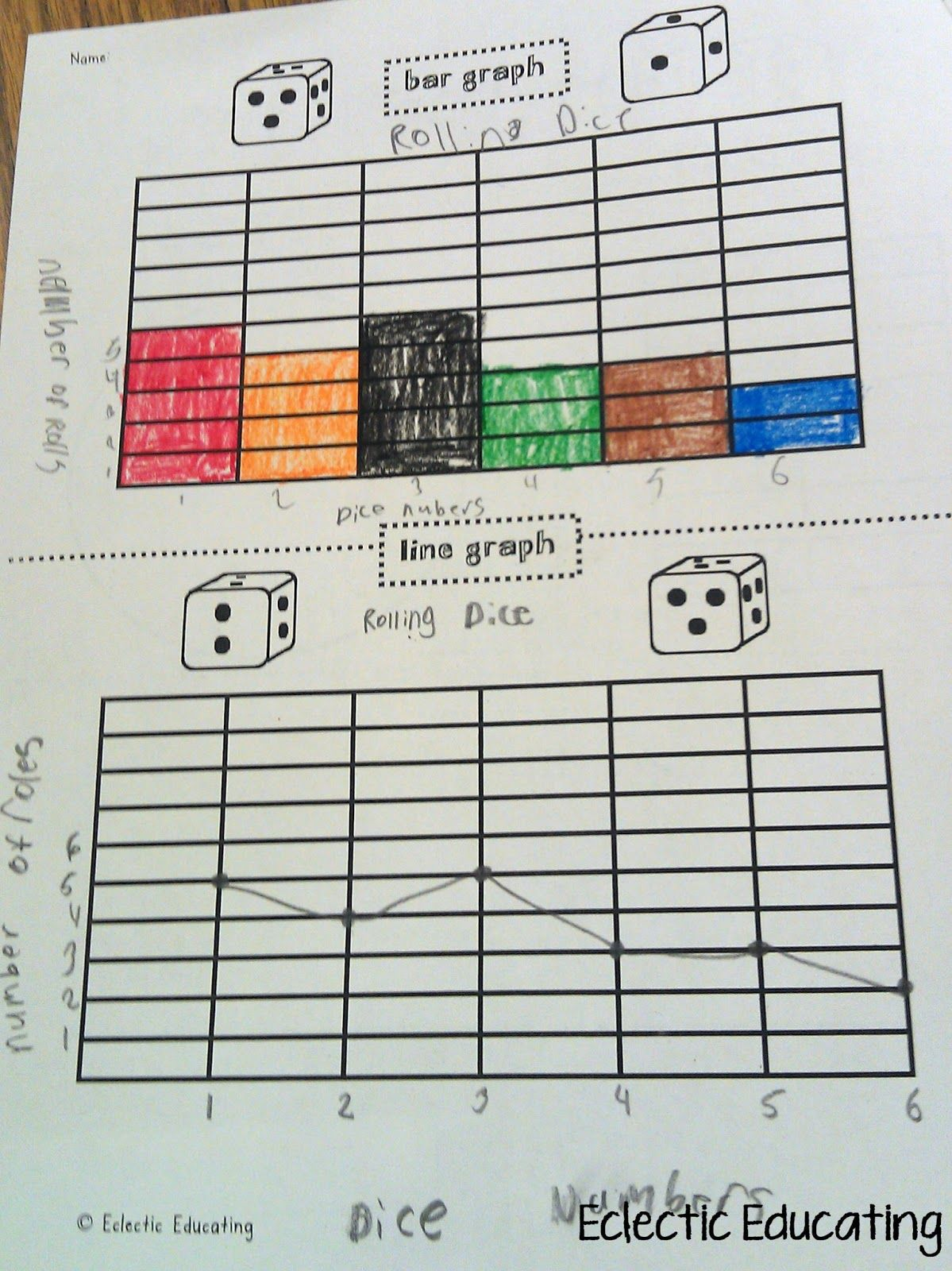 Eclectic Educating Graphing With Dice Mean Median Mode
