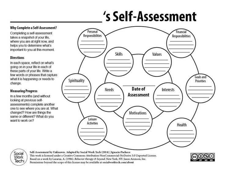 This is a great tool to take a snapshot of a personu0027s life at a - leadership self assessment