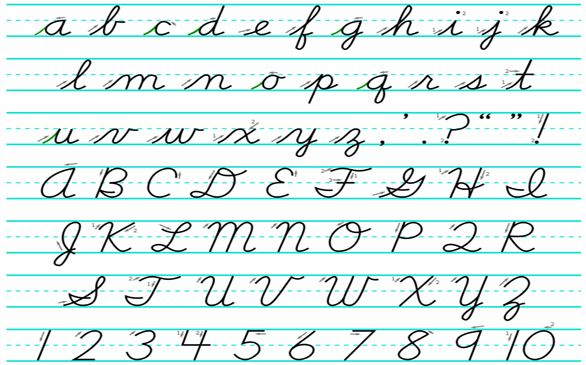 Ever since I learn how to write cursive, it became my favorite ...