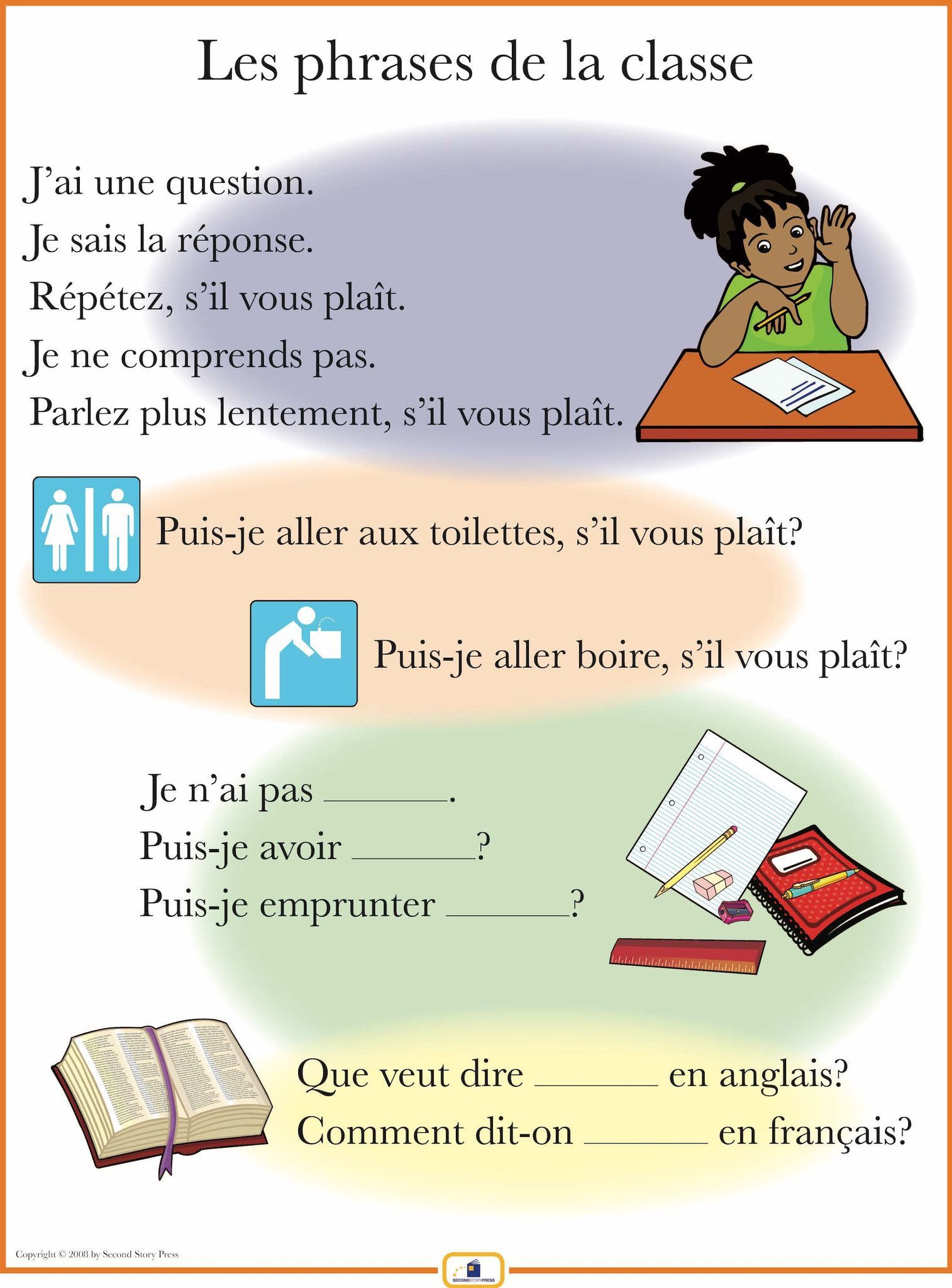 French Phrases Poster Italian French And Spanish Language