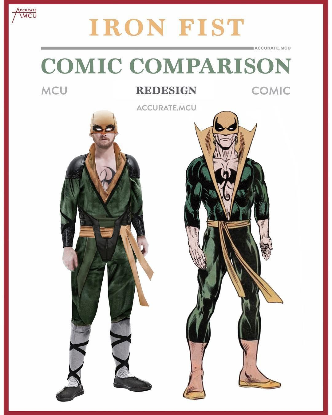 Mcu Libros Pin De Julio Frausto En Marvel Iron Fist Poing De Fer Y