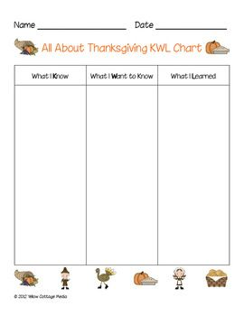Thanksgiving Kwl  Thanksgiving Chart And School
