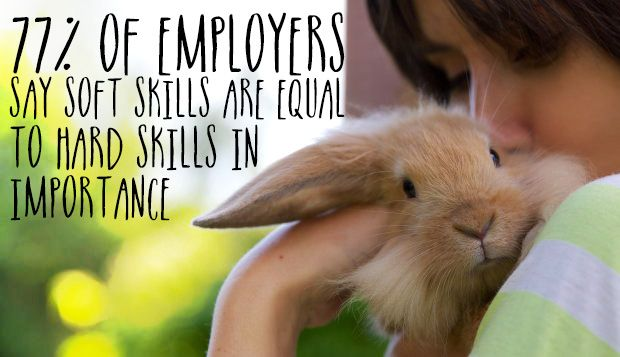 Skills Everyone Needs To Thrive In Todayu0027s Job Market - top 10 skills for resume