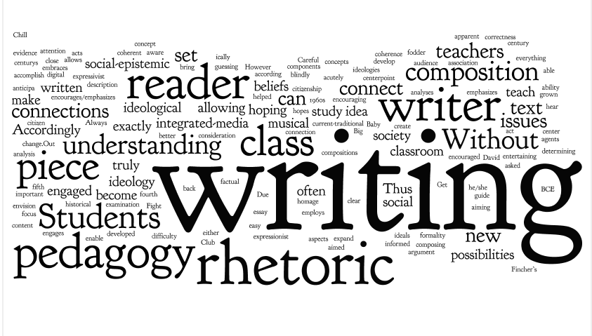 8 Word Cloud Makers to Create the Perfect Word Collage