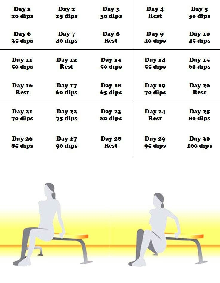 Tricep 30 Day Challenge Day 1 X 2 3 4 5 6 7 8 9 10 11 12 13 14 30 Day Fitness 30 Day Workout Challenge Month Workout
