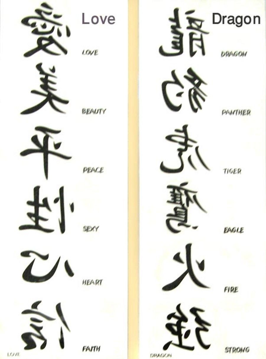 As The Chinese Tattoo Letters Language Has No Alphabets You Can Not Get A Simple Translation To Say What Wanted It