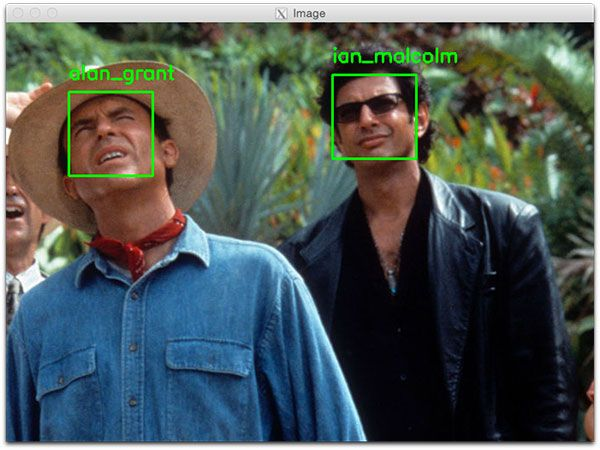 Face recognition with OpenCV, Python, and deep learning | Technology